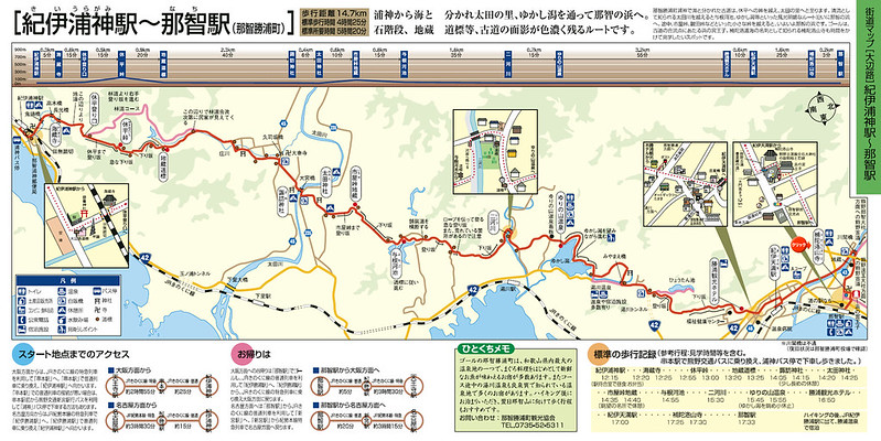 熊野古道大辺路