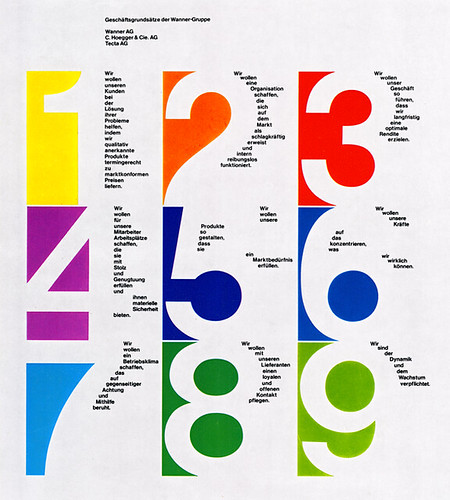 Swiss Graphic Design 64 | All I know about this one is that