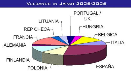 Vulcanus del año que viene class=