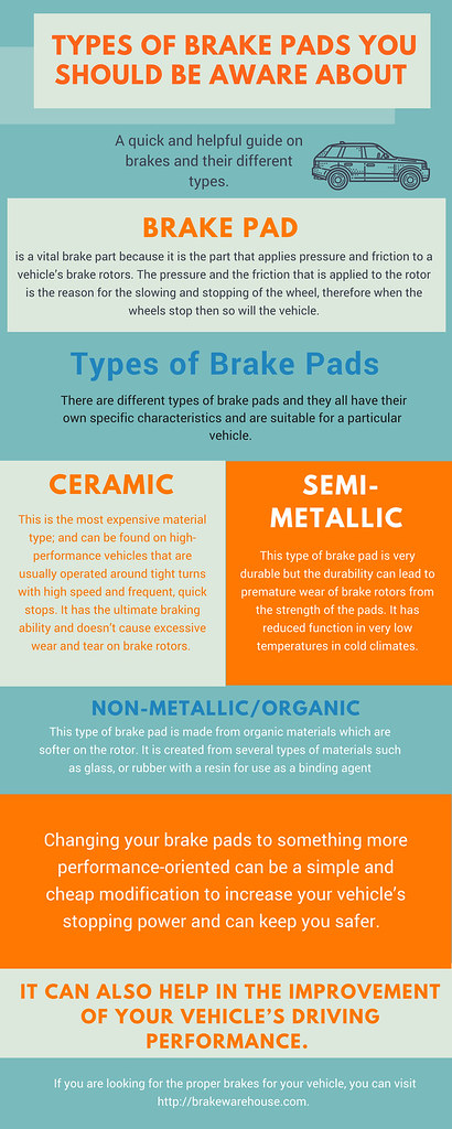 Types of Brake Pads You Should Be Aware About jpg - | Flickr
