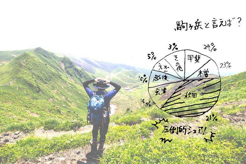 20170708-秋田駒ヶ岳_0482-Edit.jpg