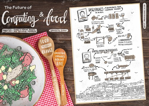 Sketchnotes from The Future of Computing and Food, Castiglione della Pescaia, Grosseto Italy, 31st May 2018   by maccymacx