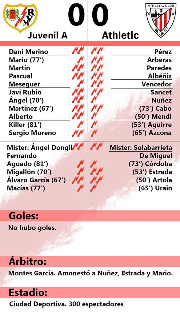 Copa del Rey Cuartos vuelta | Unión Rayo | Flickr