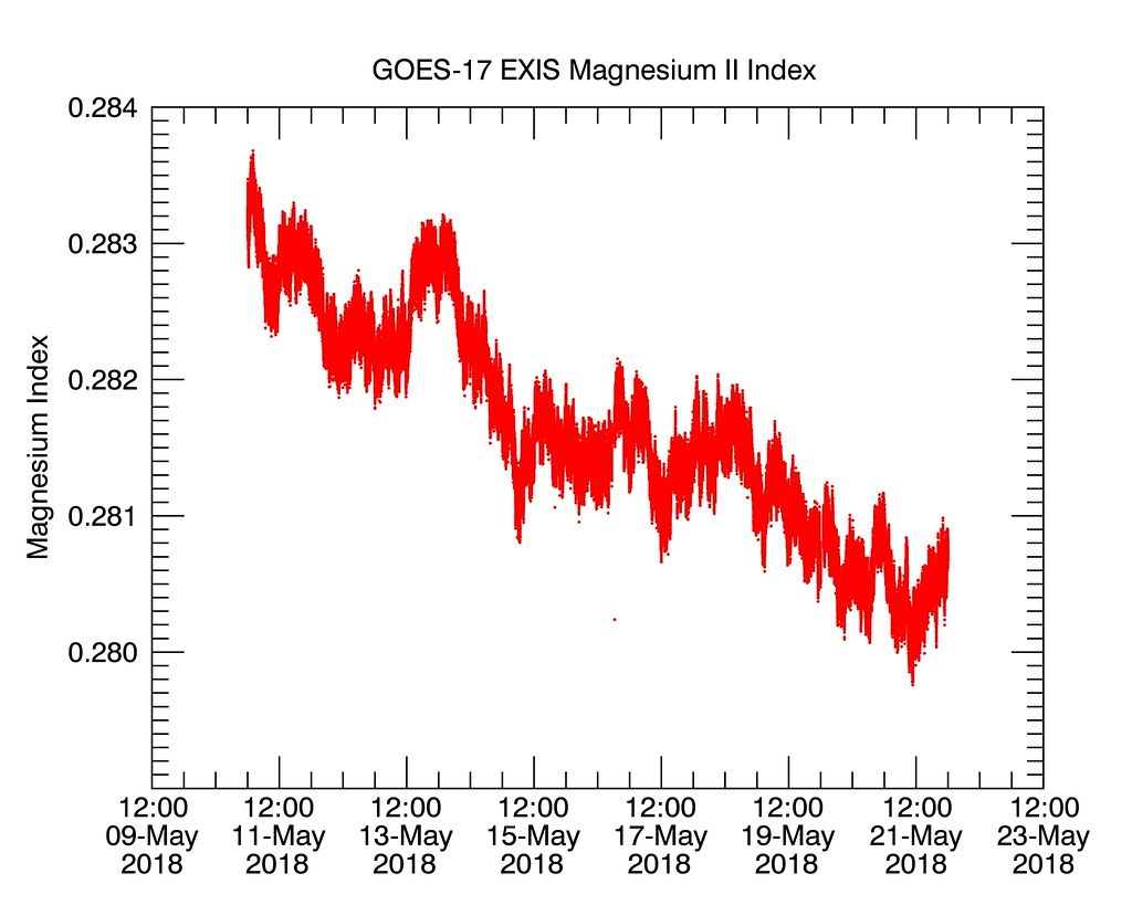 GOES-17 Shares First Data from its EXIS Instrument
