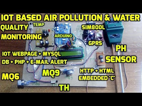 IOT-Based-Air-Pollution-and-Water-Quality-Monitoring-System