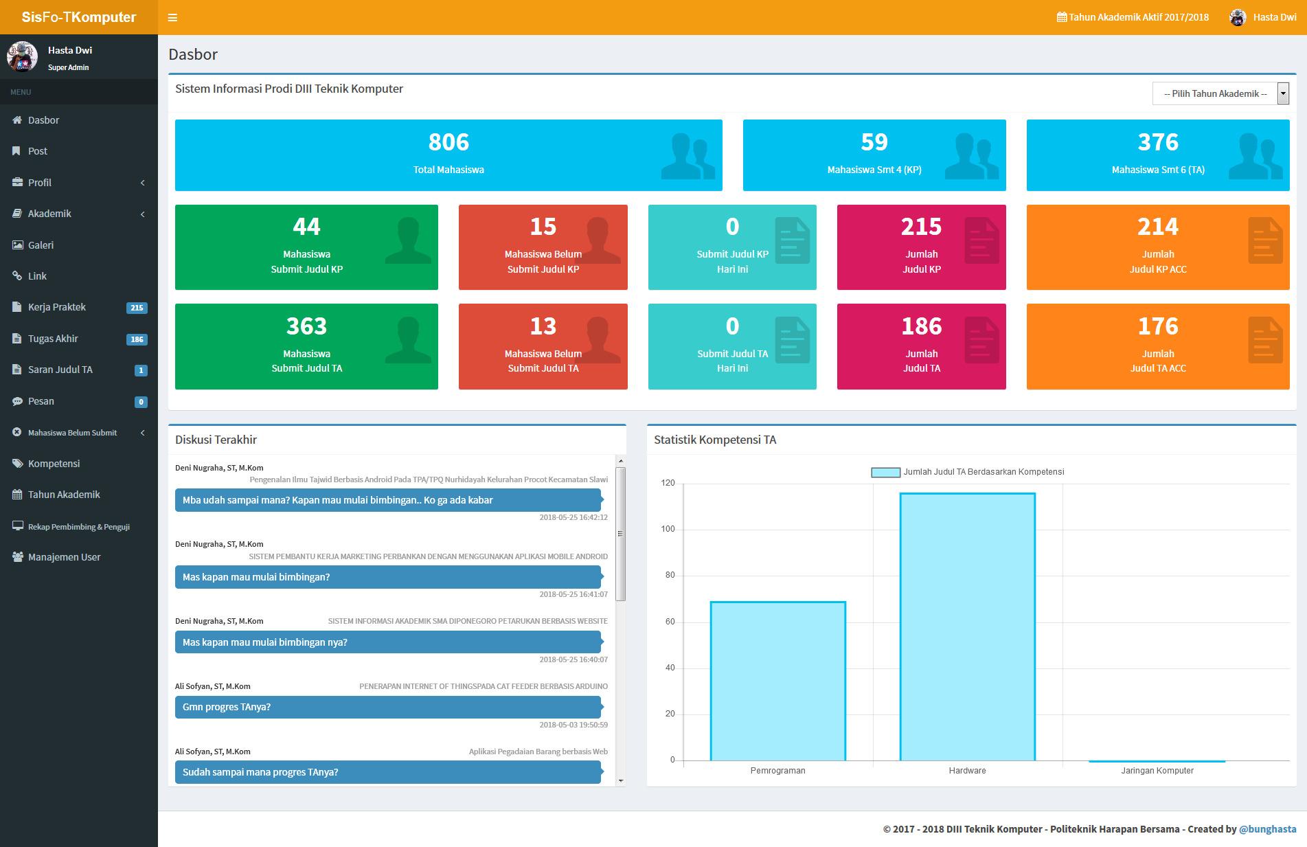 Website D3 Teknik Komputer Dan Sistem Informasi Kerja Praktek / Tugas Akhir Politeknik Tegal