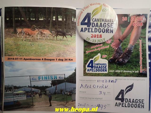 2018-07-11                  Apeldoorn        34  Km   (129)