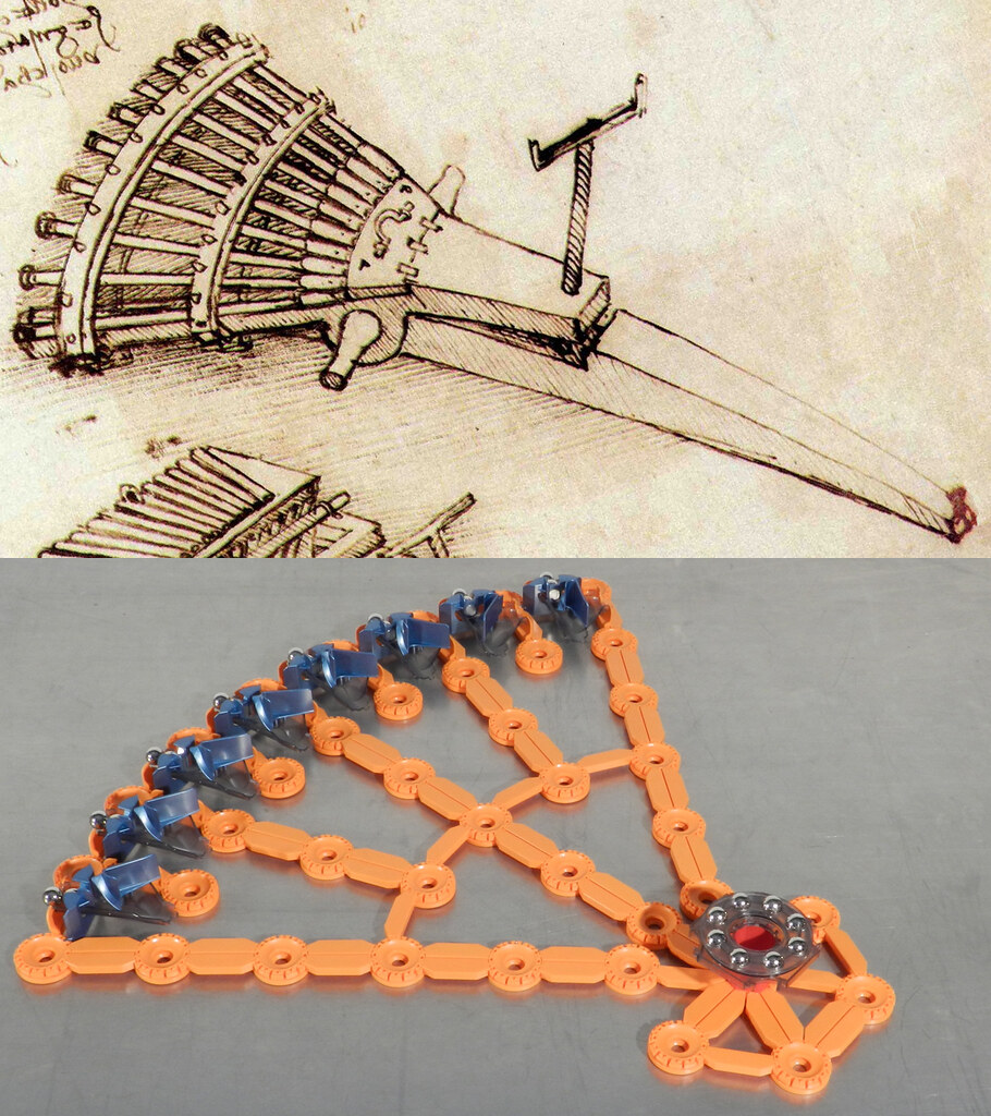Geomag gravity: Leonardo's Machine Gun