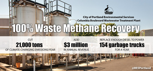 The Benefits of 100% Waste Methane Recovery