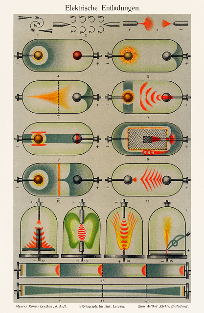 Electric Discharges (1909), a collection of colorful and different drawings of electrical currents models. Digitally enhanced from our own original plate.