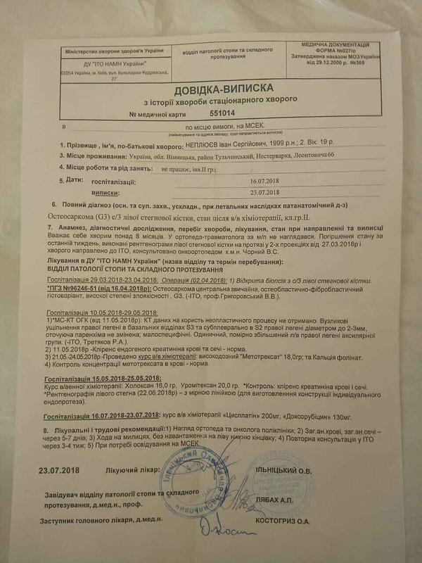 Іван Неплюєв