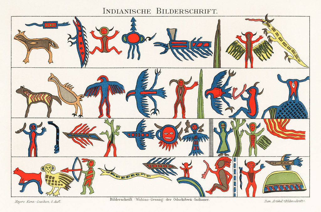 Objibaw Characters an Indian native art published by the Institute Bibliographic of Leipzig (1897). Digitally enhanced from our own original plate.