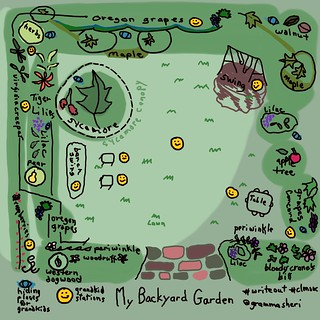 Garden Map WriteOut 1 | by teach.eagle