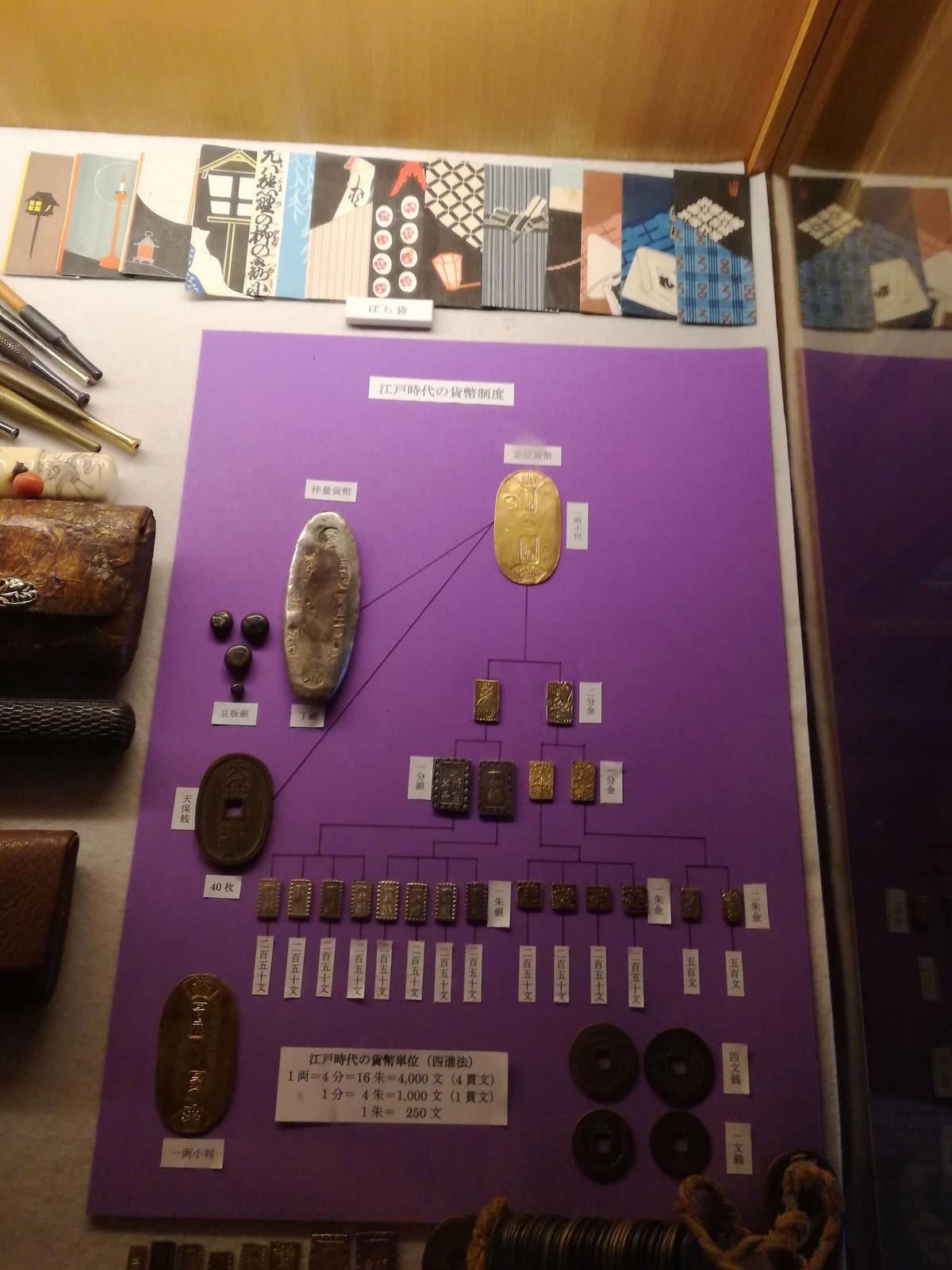 Kanazawa - Shima, maison de geishas - pièces de monnaie