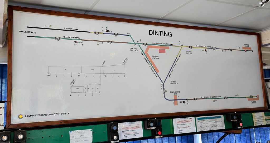 Dinting Station Signal Box Diagram