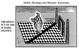 Fig 19 Stellar Theology and Masonic Astronomy Checkered Floor | by arthur.strathearn