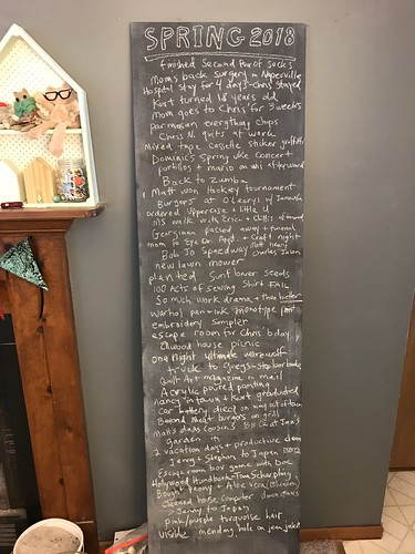 Spring 2018 Chalkboard Calendar | by robayre