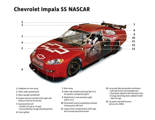 NASCAR Chevy Impala SS | Jalopnik | Flickr