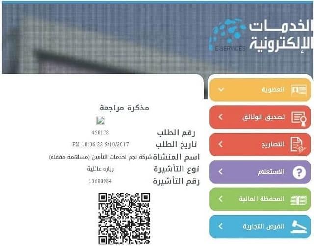 042 Apply for Family Visit Visa Online in Saudi Arabia 02-min