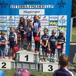 Aargovia Cup Hägglingen 26.08.2018