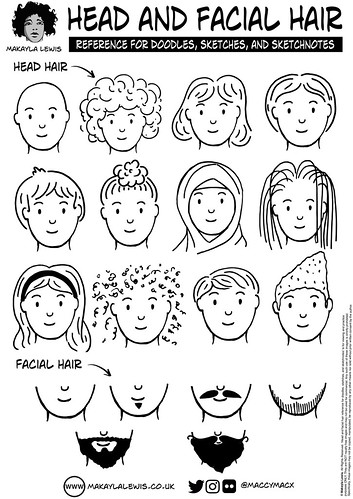 Makayla Lewis' Head and facial hair reference for doodles, sketches, and sketchnotes | by maccymacx
