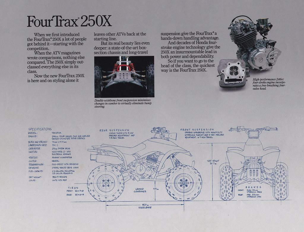 1988 honda fourtrax 250r and 250x brochure page 4 | by tony blazier