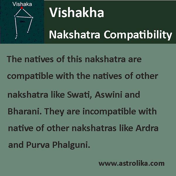 Vishaka nakshatra and rashi