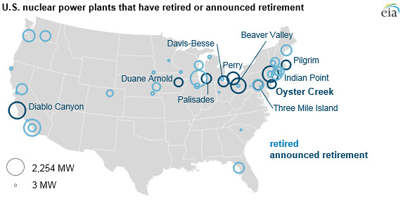 U.S. nuclear power plants that have retired or announced r ...