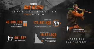 DLBB_GPT2_Infographic | by GamingLyfe.com