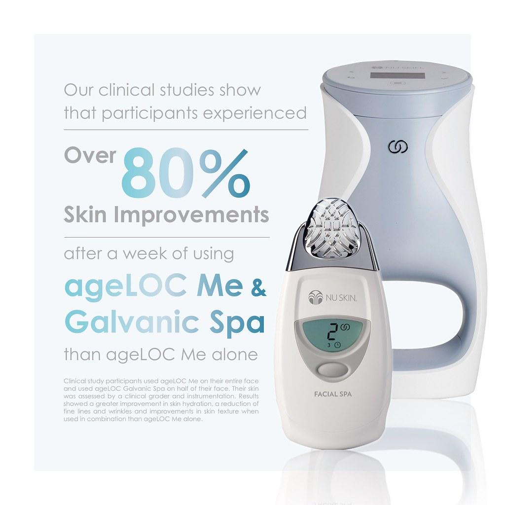 Ageloc Com dream team - ageloc galvanic spa and me study | nu skin sea