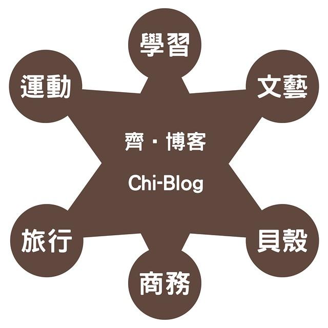 Chi-Blog Logo