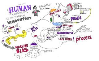 Inspiring @actualham #TESS18 keynote, A Human Framework for Institutional Innovation #viznotes | by giulia.forsythe