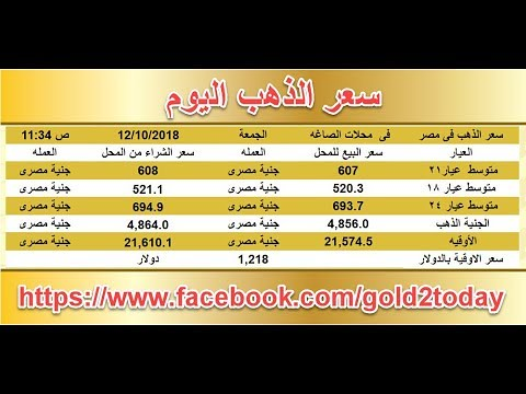سعر الذهب اليوم فى مصر الجمعة 12 10 2018 و اسعار الذهب الي Flickr