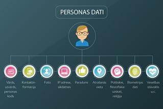 PERSONAS_DATI