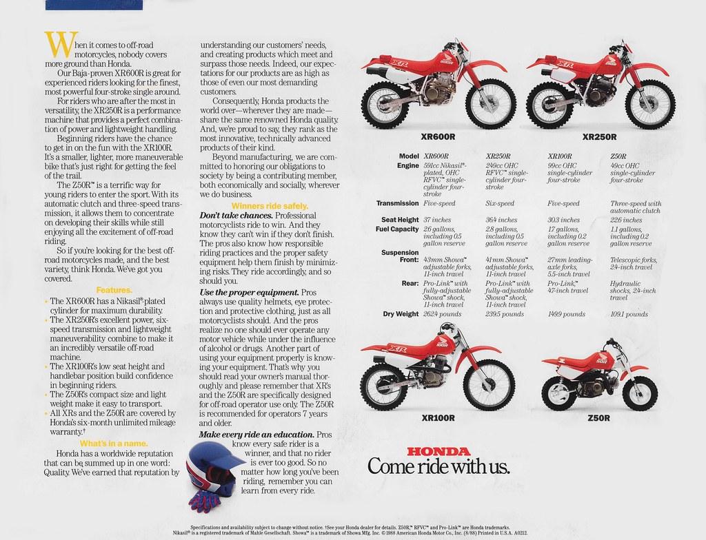 1989 Honda XR100R, XR250R, XR600R and Z50R Brochure Page 2…   Flickr
