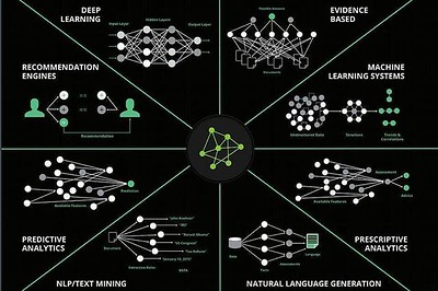 The Fields of Artificial Intelligence. Infographic @Fisher85M via @antgrasso #AI #NeuralNetworks #ML
