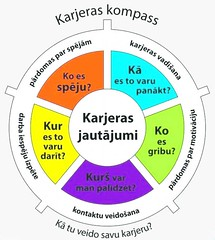 karjeraskompass-1