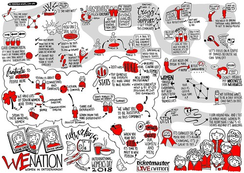 Sketchnotes from WeNation International Women's Day 2018 (Drawn by Dr Makayla Lewis) | by maccymacx