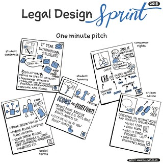 Sketchnotes from Justis Legal Design Sprint 2018 - Part 3 (Drawn by Dr Makayla Lewis) | by maccymacx