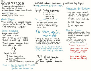 How Voice Search is Impacting Your organization by @tsunela #edUiConf #edui2018 @eduiconf #sketchnotes | by Siriomi