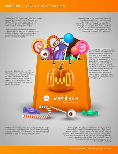 Webbula Candy Bowl | by WebbulaData
