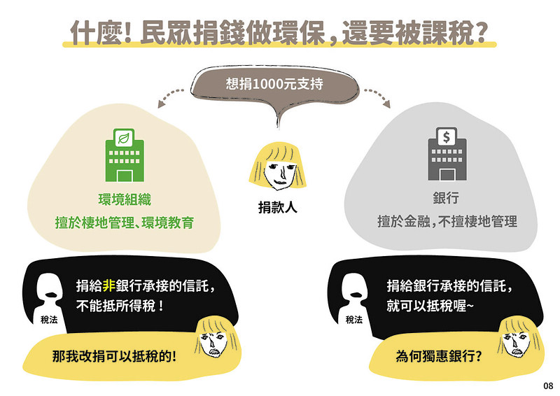民眾捐錢給環境信託,不能抵綜所稅 。圖片來源:台灣環境資訊協會 公益信託修法懶人包