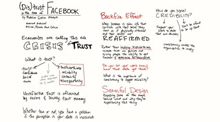 (Dis)trust in the Time of Facebook by Madeline Grdina @madgrds #eduiconf @edUiConf #libraryux #ux #sketchnotes #trustcrisis #uxtrust #uxdistrust | by Siriomi