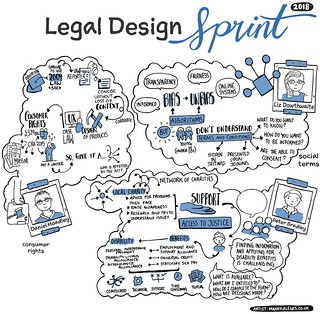 Sketchnotes from Justis Legal Design Sprint 2018 - Part 2 (Drawn by Dr Makayla Lewis) | by maccymacx