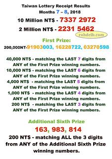 Taiwan Lottery Receipt months 7-8 | Taiwan Lottery Receipt M