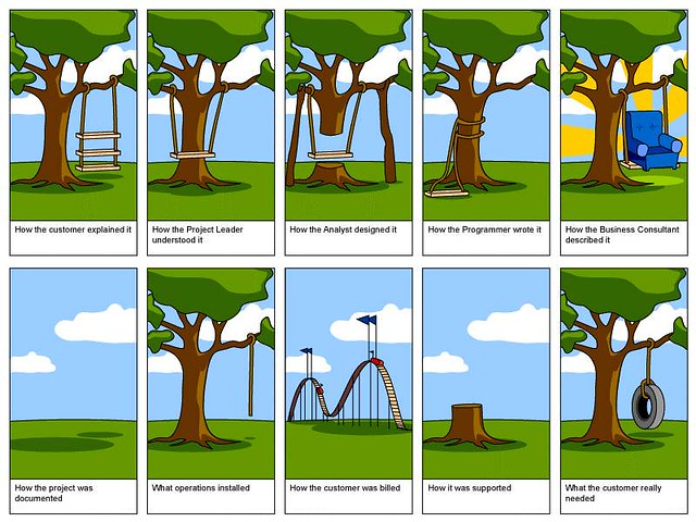 What Project Management souldn´t be
