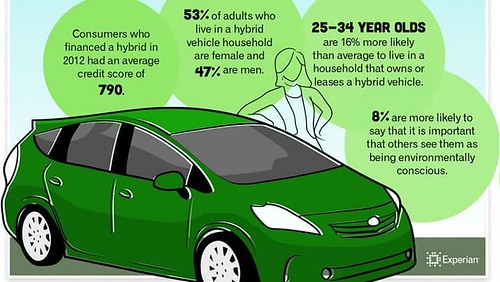 4692 What is a Hybrid Car How does it Work How about cost saving 03 | by Life in Saudi Arabia