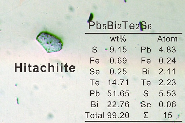 Hitachiite