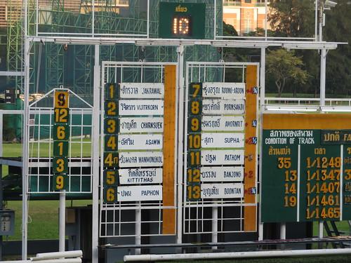 タイの騎手名掲示板