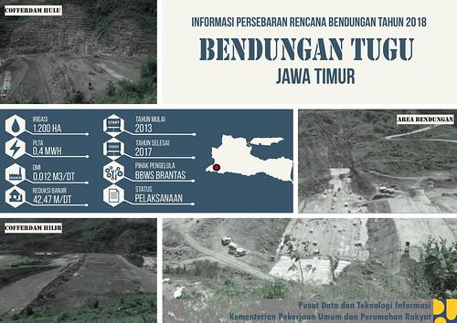 infografis bendungan
